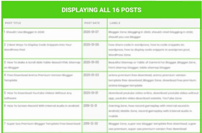 scroll able html sitemap demo blogger