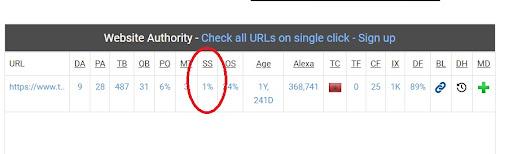 فحص Spam Score
