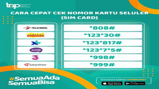 Daftar Harga Pulsa Termurah Master Dealer Topindopay Serta Kode Produk