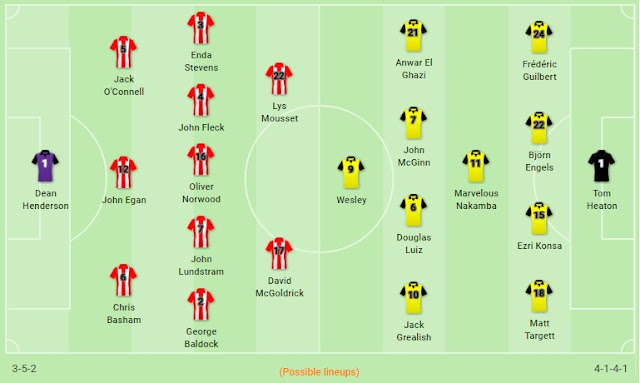 Prediksi Sheffield United vs Aston Villa — 14 Desember 2019