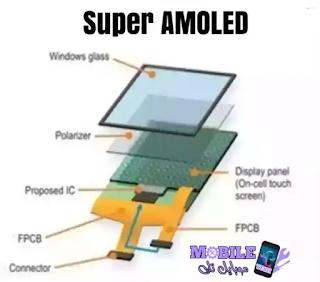 شاشات Super AMOLED