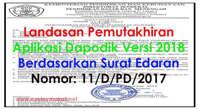 http://www.ayeleymakali.net/2017/08/landasan-pemutakhiran-aplikasi-dapodik.html