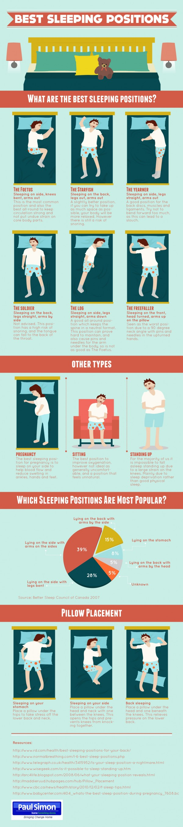 Best Sleeping Positions #infographic