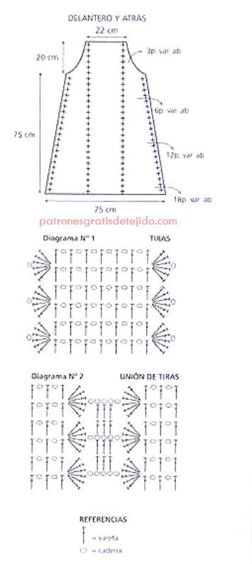 patrones-solero-crochet