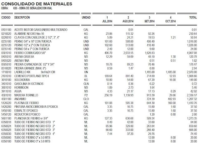 Recursos de Materiales