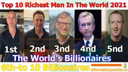 The World's Billionaires | Top 10 Richest Man In The World 2021, Real-Time World's Billionaires 2021, Top 10 Richest Man In The World 2021, Jeff Bezos Richest Person in 2021, दुनिया के सबसे अमीर आदमी,