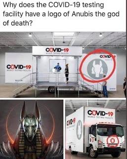 Γιατί οι μονάδες ελέγχου covid-19 έχουν σήμα τον θεό του θανάτου Άνουβη;