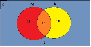 Gambar 3 Ayo Kita Berlatih 2.8 Soal dan Jawaban Matematika kelas 7 Halaman 158-159