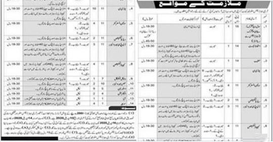 Pakistan Army Jobs Latest Advertisement Government of Pakistan Jobs | All Pakistan Jobs