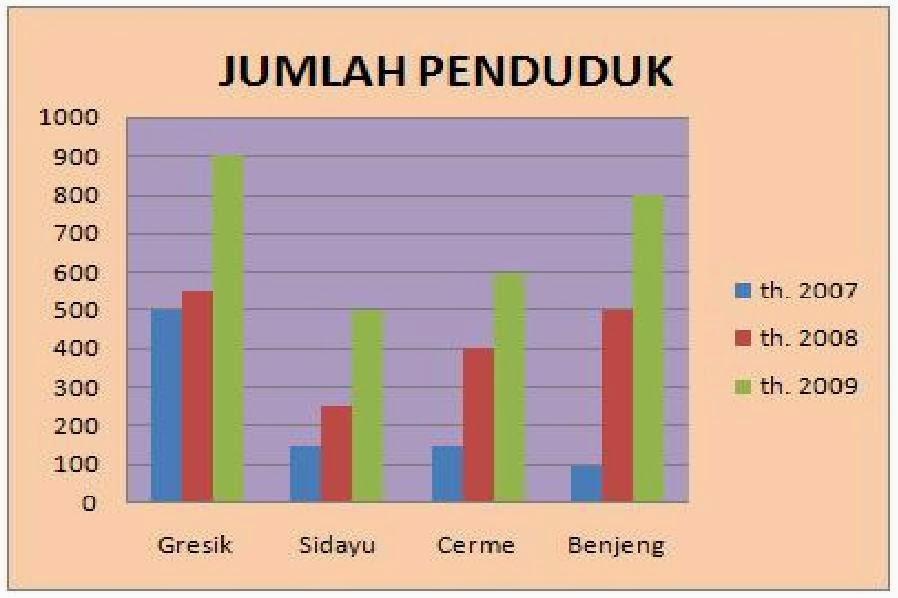 Membaca Tabel, Grafik, Diagram dan Denah | Aliya Indriyana ...