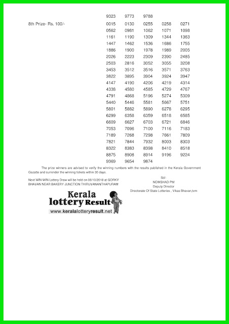 """Kerala Lottery Result; 01-10-2018 Win Win Lottery Results """"W-480"""""""