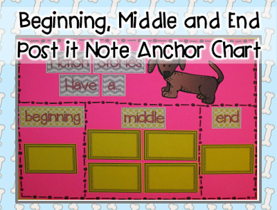https://www.teacherspayteachers.com/Product/Reading-Comprehension-Interactive-Sticky-Note-Anchor-Charts-881320