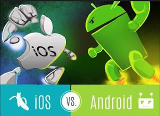 Perbedaan Sistem Android dan iOS
