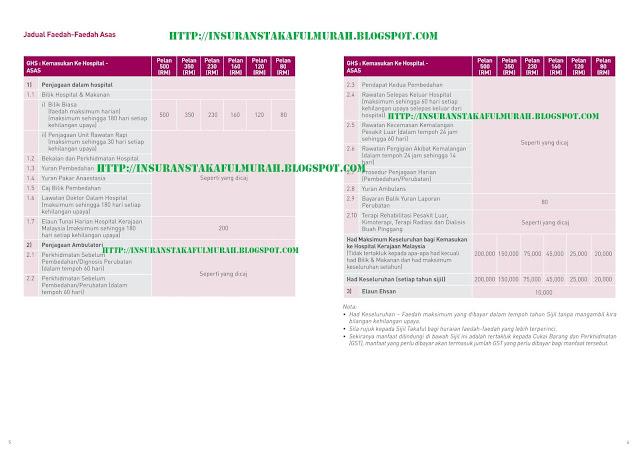 Pelan A-SME Platinum-i