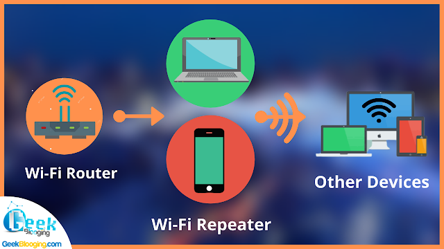 How to use Your Phone/PC as a WiFi Repeater/Extender - [NO ROOT]