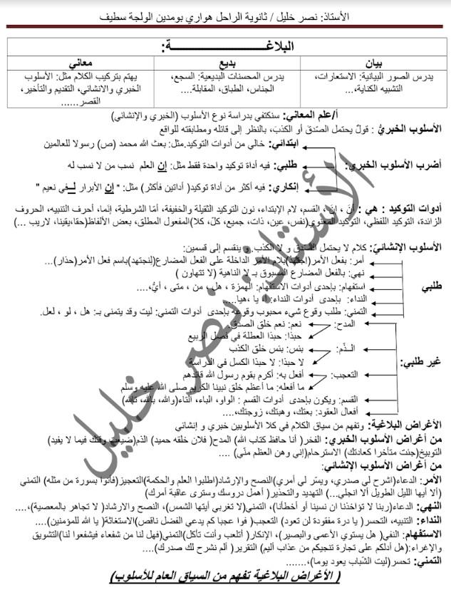 ملخص في مادة اللغة العربية تحضيرا للبكالوريا جميع الشعب للأستاذ نصر خليل