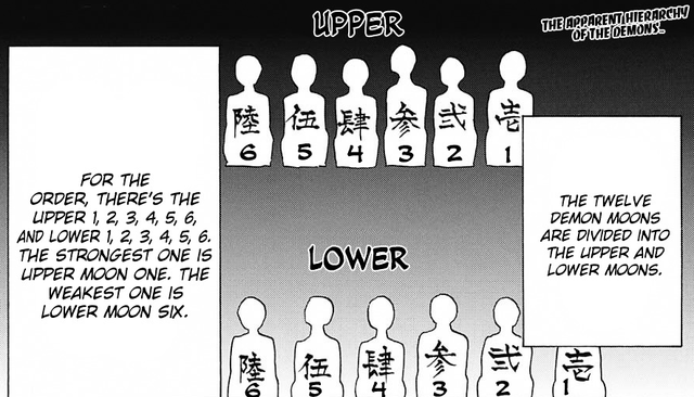 Perbedaan 12 Iblis Bulan Kimetsu no Yaiba