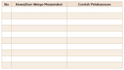 Tabel kewajiban warga masyarakat terhadap pemerintah dan contoh pelaksanaannya www.simplenews.me