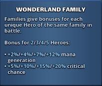 Wonderland Family Bonus Tool Tip