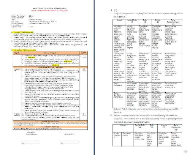 RPP 1 Lembar Kelas 6 Tema 4: Globalisasi