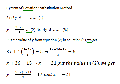 The Substitution Method,Beginner's Guide to Systems of Equations