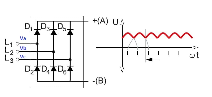 three phase bridge rectifier working