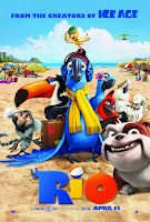 Rio 2011 720p Hindi BRRip Dual Audio Full Movie Download
