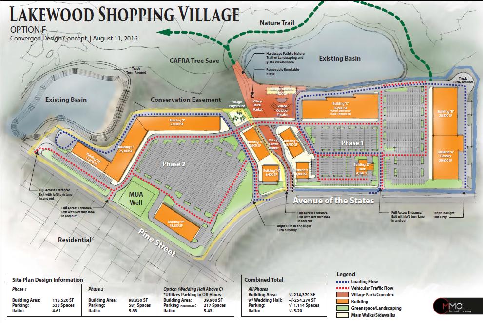 hefkervelt proposed retail mall at cedarbridge lakewood