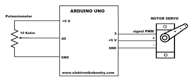 kontrol motor servo arduino