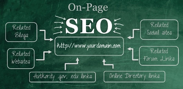 On-Page SEO Checklist To Dominate SERP & Rank Higher | Website Optimization