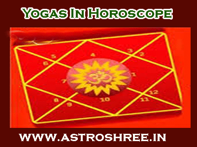 some yogas in kundli by astrologer