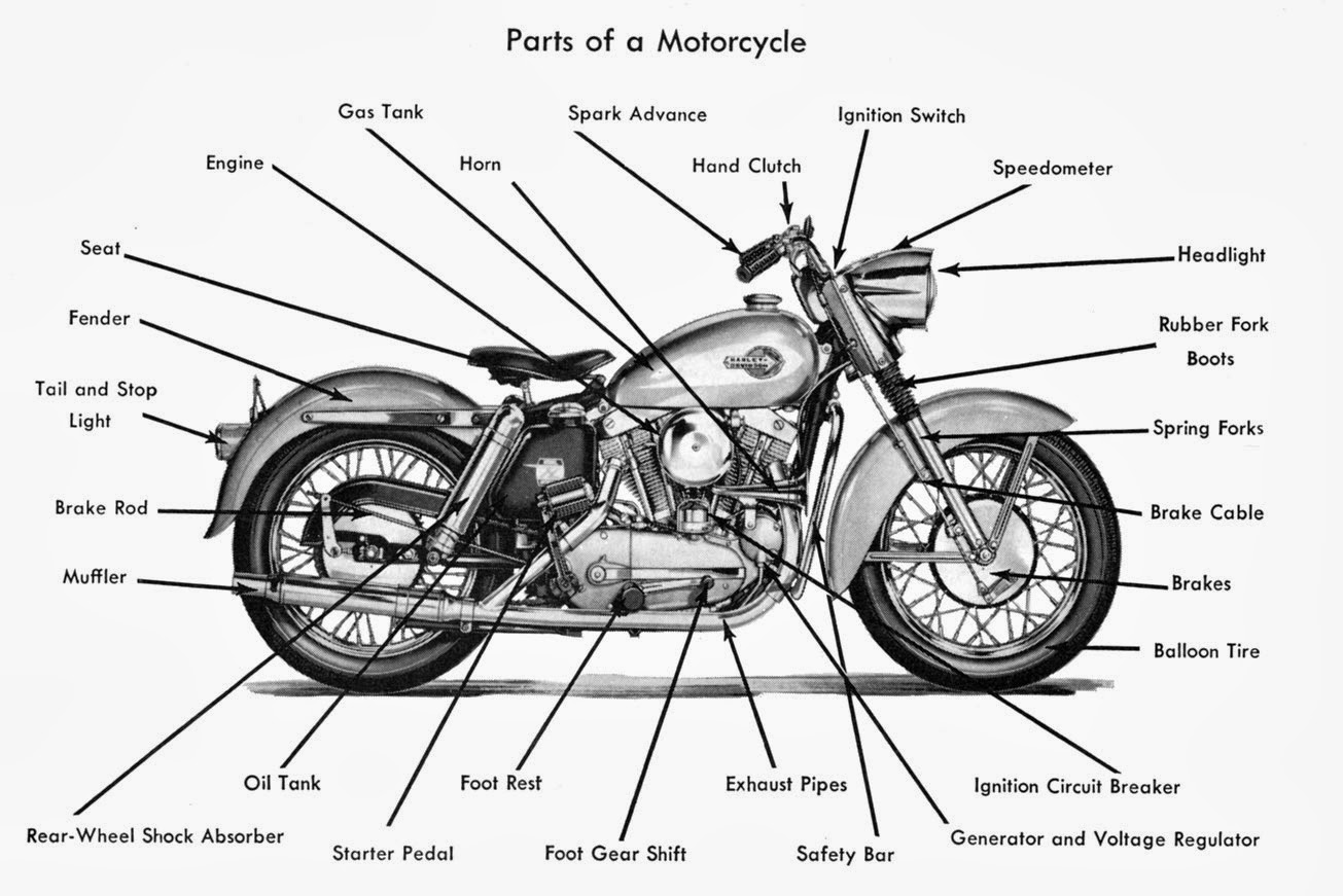 Motorcycle Spare Parts Name List