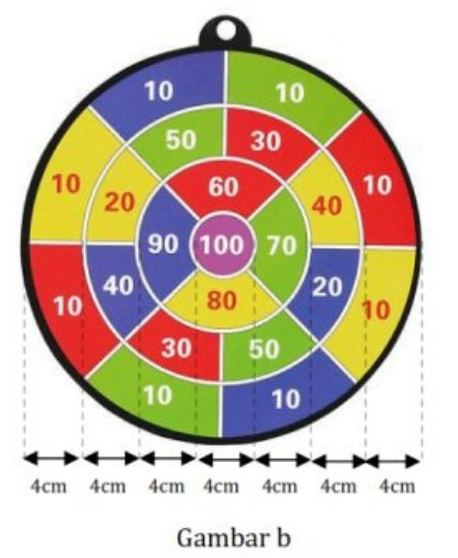 Contoh Soal HOTS Ujian Nasional Matematika SMA Arsip OSN:  Contoh Soal HOTS UN Matematika