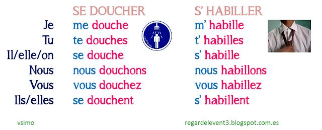 Czasowniki zwrotne - odmiana czasownika se doucher oraz s'habiller - Francuski przy kawie