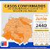 Miércoles 10 de junio: Chanco se dispara con 5 casos nuevo de COVID-19
