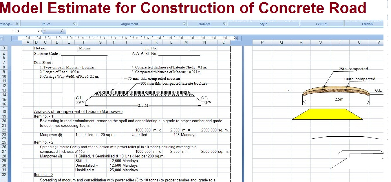 Model estimate for construction of concrete road civil for Concrete estimate template