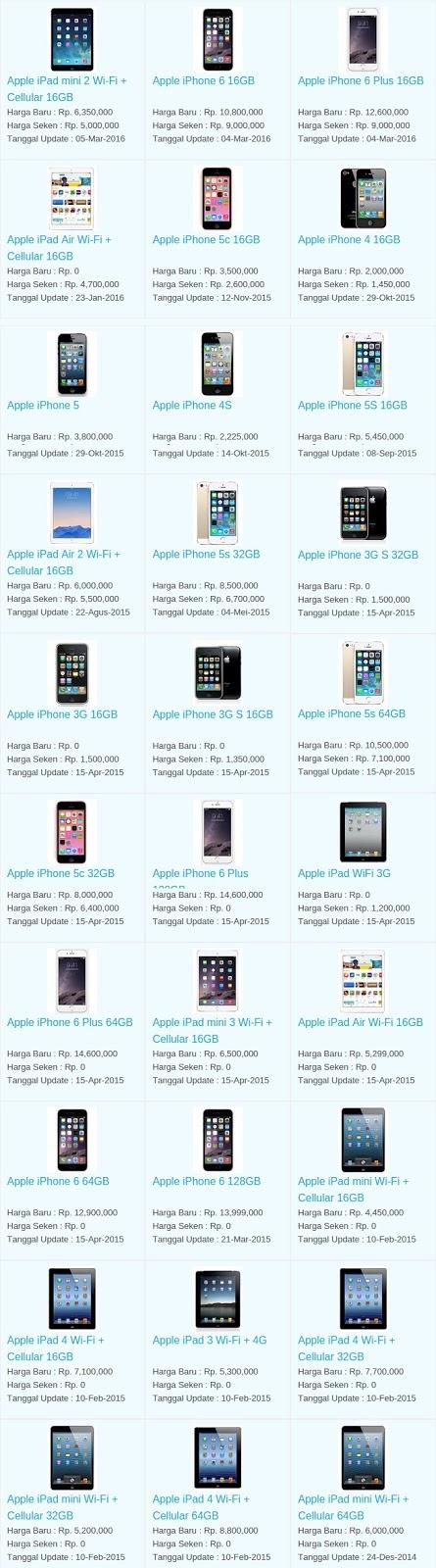 Daftar Harga Terbaru Hp Apple April 2016