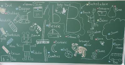 Gemeinsam Vorkenntnisse aktivieren zum Buchstaben B