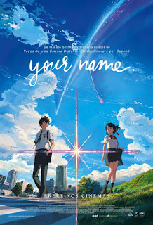 Review Your Name