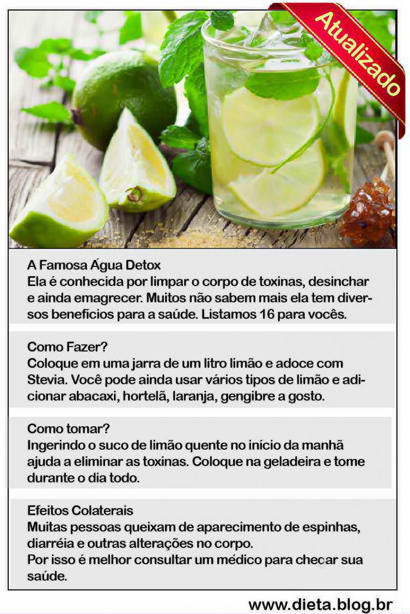 Receita de água detox de limão