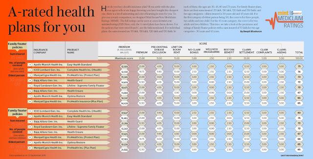 health scheme