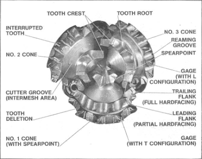Milled tooth roller cone drill bit nomenclature