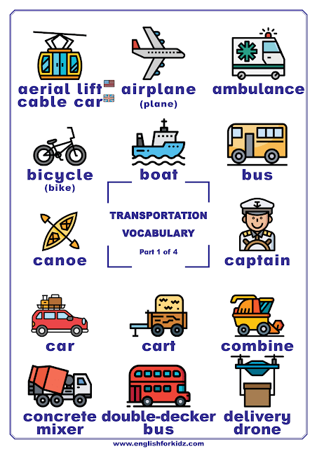 Means of transport vocabulary - printable poster for English learners
