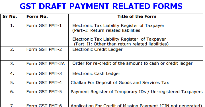 Goods and services tax draft payment rules simple tax for Farcical related forms