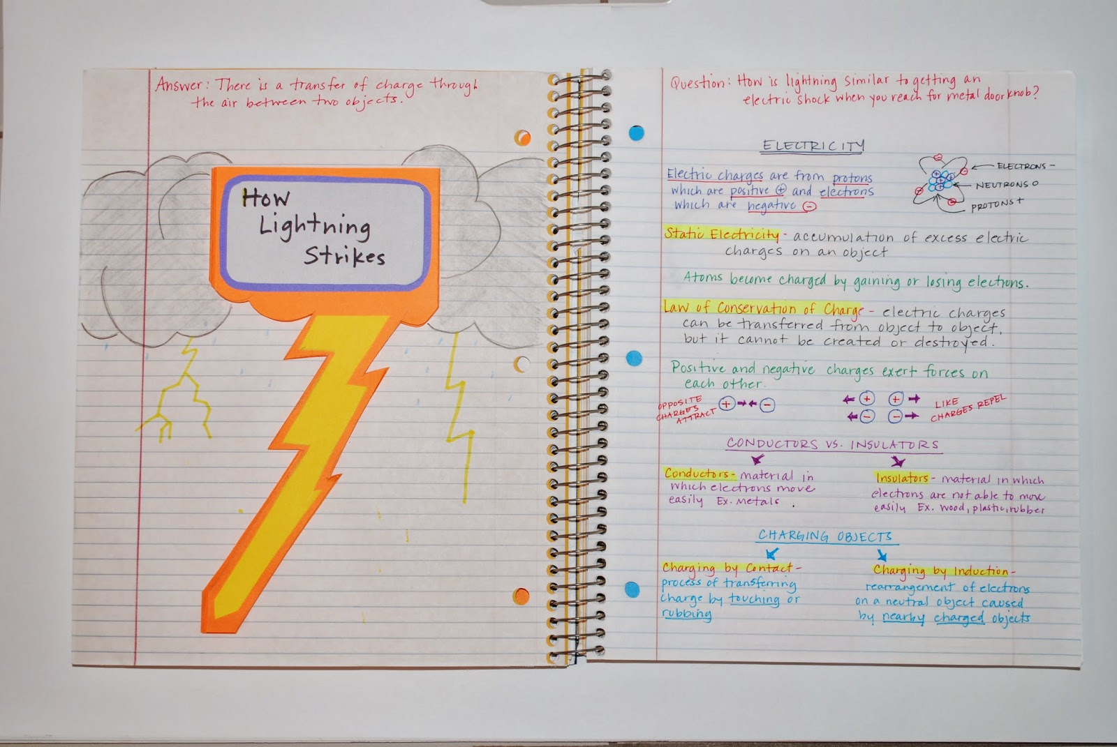 Nitty Gritty Science Interactive Notebook Pages