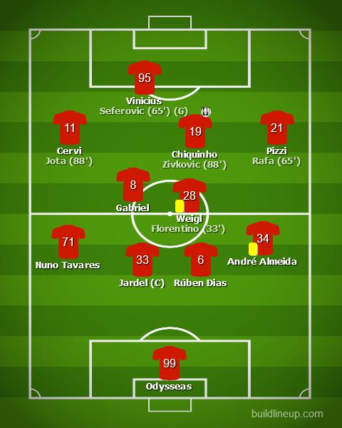 Benfica vs V. Guimarães - Liga NOS 2019/20