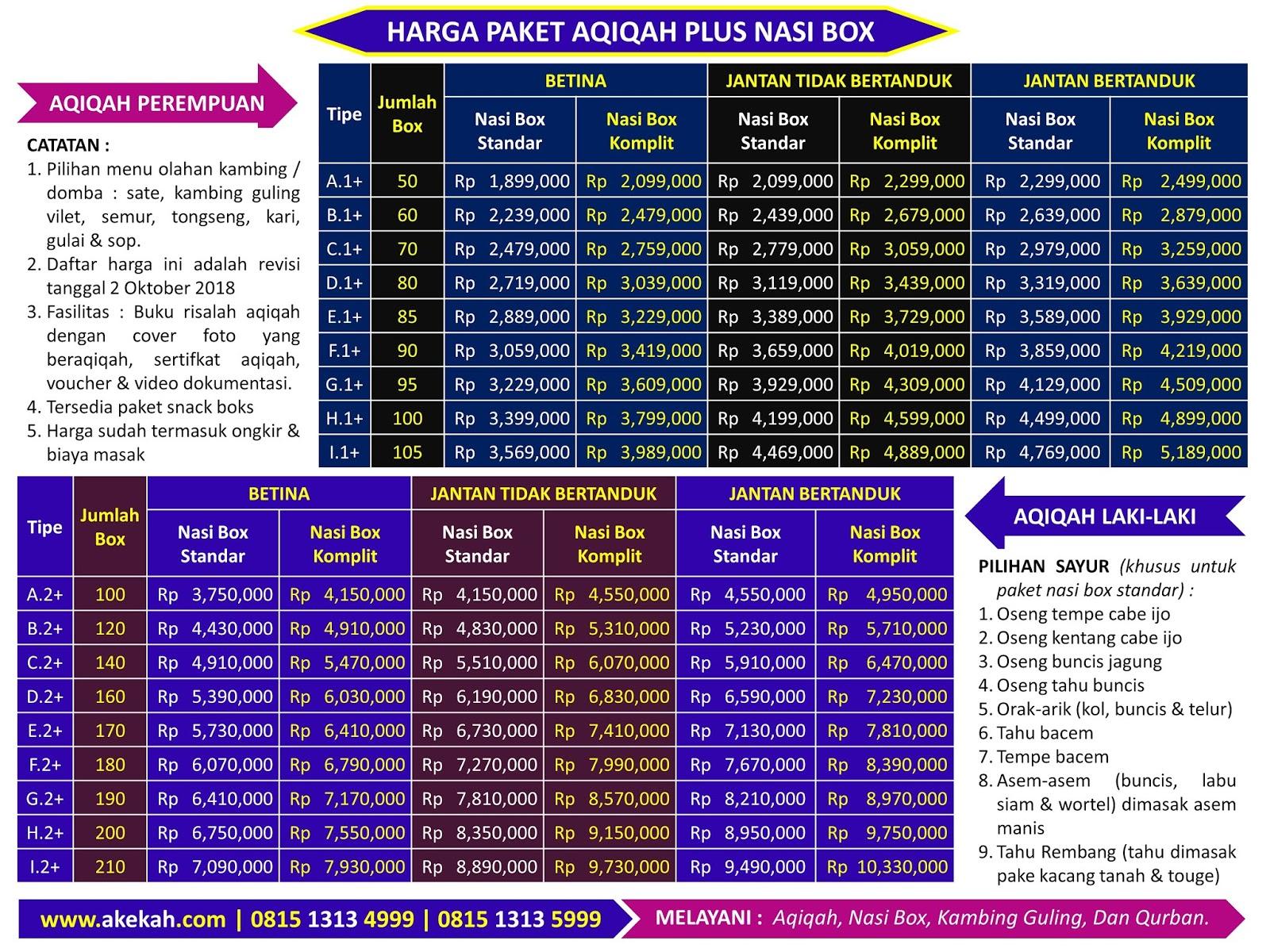 Harga Akikah & Catering Plus Untuk Anak Daerah Bogor Jawa Barat