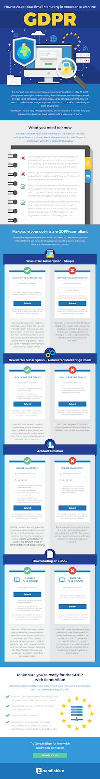 How to Adapt Your Email Marketing in Accordance with the GDPR #infographic