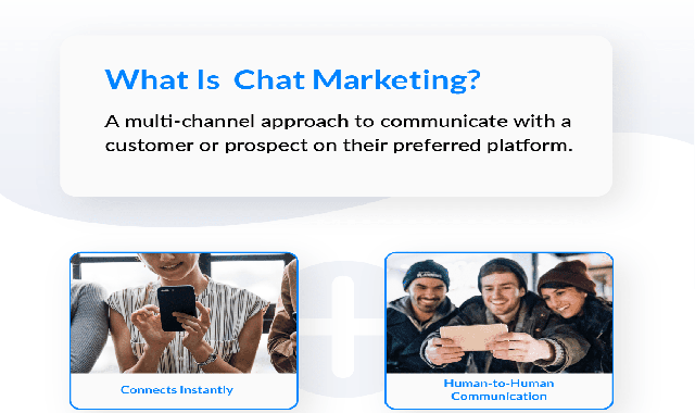 What Is Chat Marketing? #infographic