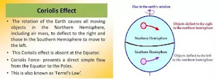 Pressure Gradient Force (PGF), Coriolis Force Effect and Isobars